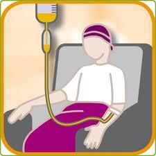 Resultado de imagen de quimioterapia